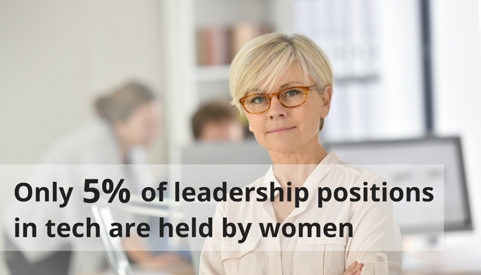 importance of women in growing up It's not surprising that role models would be more important to women than to men in a male-dominated culture – in which men make up 78% of mps and 95% of ftse 100 chief executives – men and.